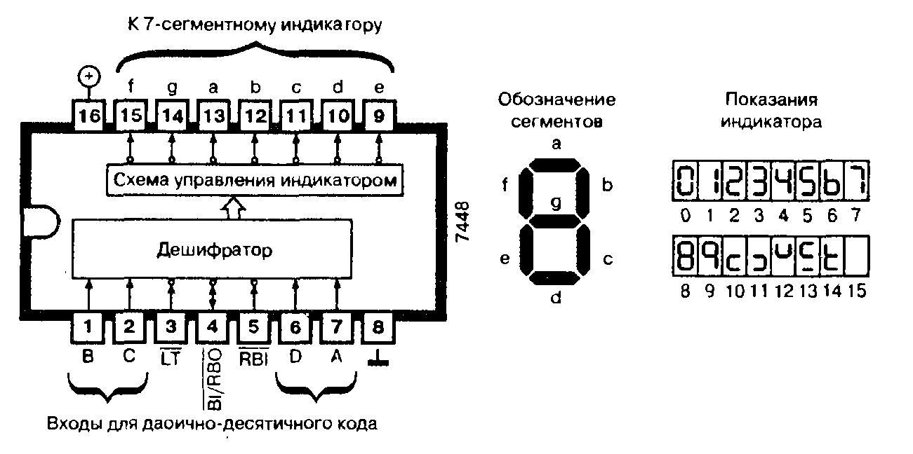 Микросхемы 7448 74LS48 - дешифратор для управления семисегментным индикатором