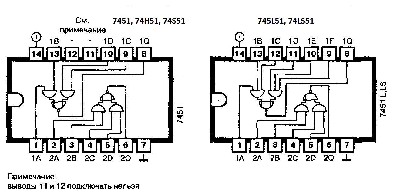 Микросхемы: 7451, 74F51, 74H51, 74L51 74LS51, 74S51