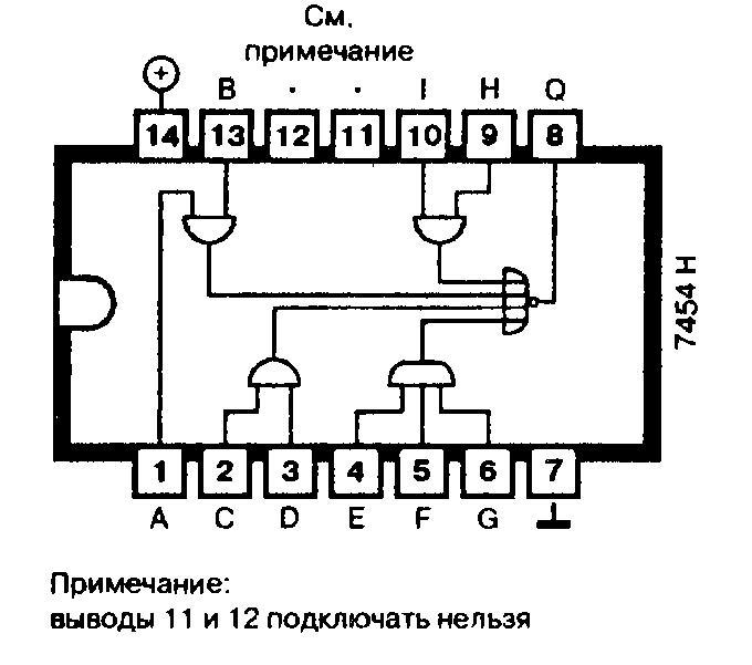 Микросхема 74H54 - логический