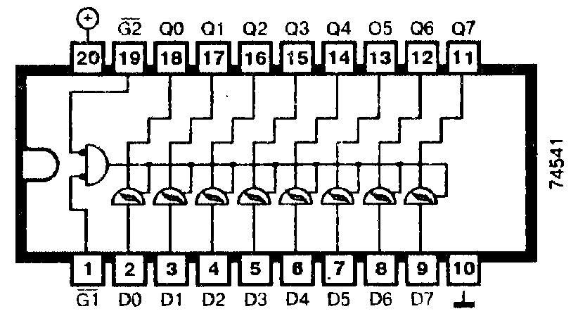 74541, 74ALS541, 74F541, 74LS541 - восемь неинвертирующих буферов шины с двумя управляющими входами (три состояния)