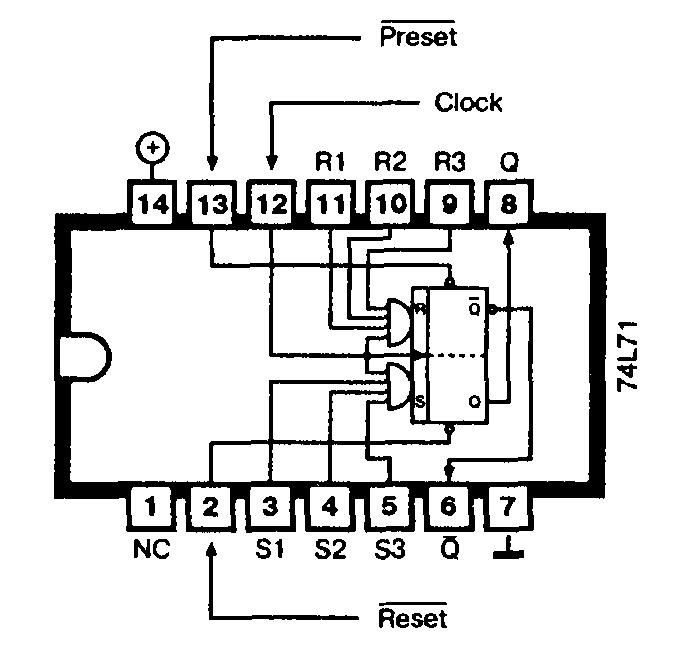 Микросхема 74L71