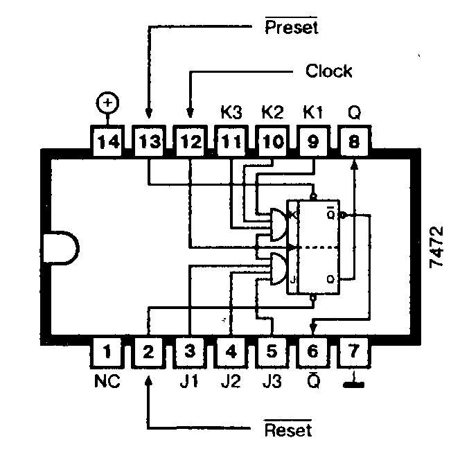 Микросхемы 7472, 74H72, 74L72 - JK-триггер с многоканальными входами