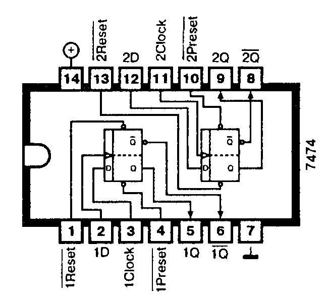Микросхемы:  7474 74ALS74 74AS74 74F74 74H73 74L73 74LS74 74S74