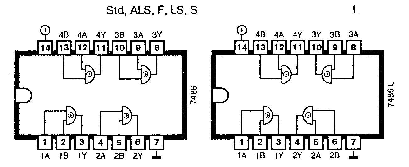 Микросхемы: 7486 74ALS86 74AS86 74F86 74L86 74LS86 74S86 - четыре элемента ИСКЛЮЧАЮЩЕЕ ИЛИ