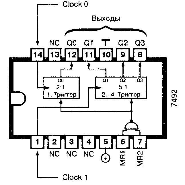Микросхемы: 7492, 74LS92 - счётчик делитель на 12
